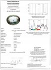 SZAFIR NATURALNY - 1,43 ct - CERTYFIKAT 868_1700 (4)